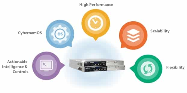 Best Hardware Firewall Device For Home and Small Business