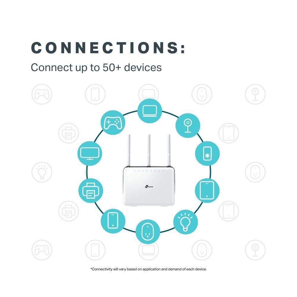 Tp-Link Archer C9 total connection