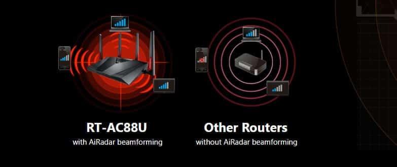 Asus RT-AC88U AC3100 beamforming technology