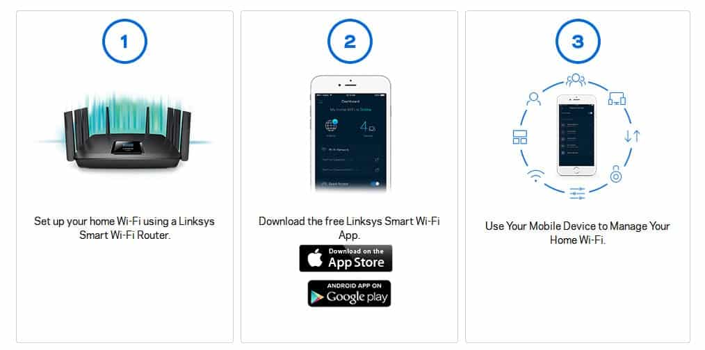 Linksys AC3200 (EA9200) app